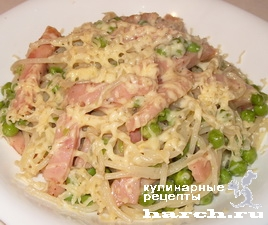Спагетти с ветчиной и зеленым горошком